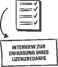Interview zur Erfassung Ihres Lizenzbedarfs